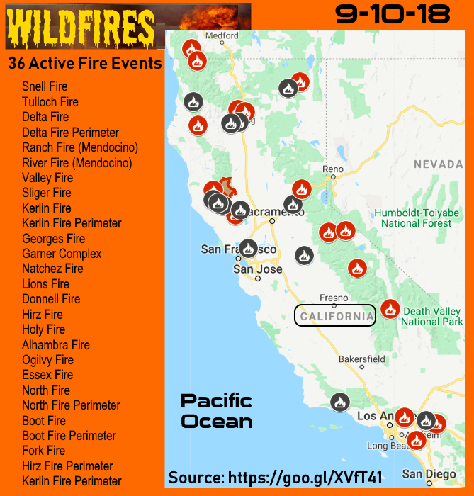 California Wildfire Update 9 10 18 Jesus Our Blessed Hope